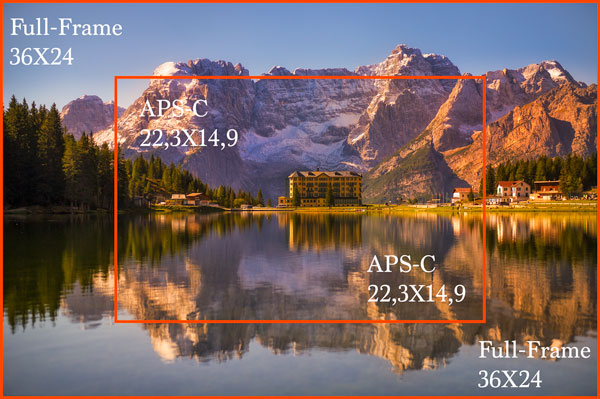 APS-C, Full-Frame, sensori digitali